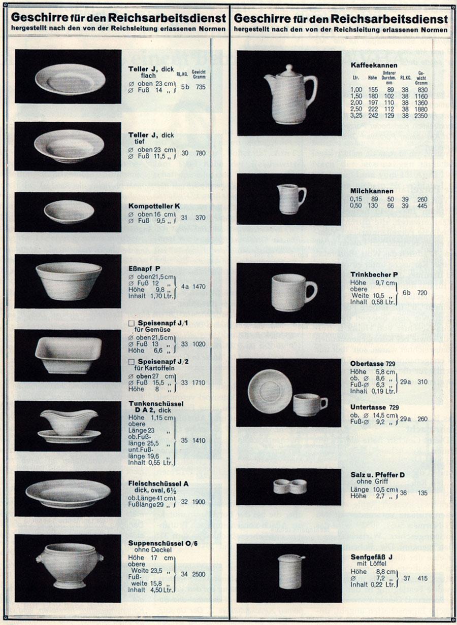 Номенклатура предметов столовой посуды для «имперского трудового фронта» с соблюдением размеров и ве